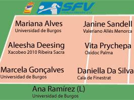Mariana Alves MVP de la jornada